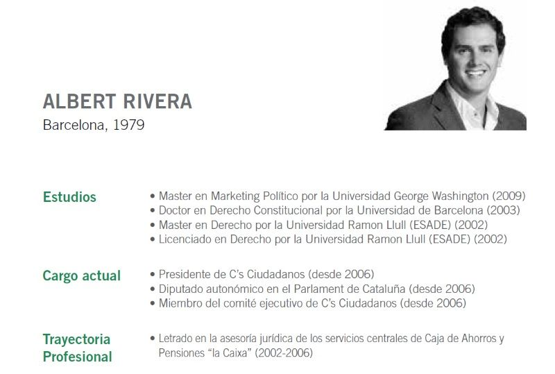 albert rivera circulo